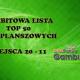 top50-4-youtube-inne