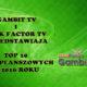 top102k161-youtube-inne